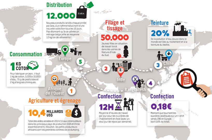© Oxfam Magasins du Monde - Campagne